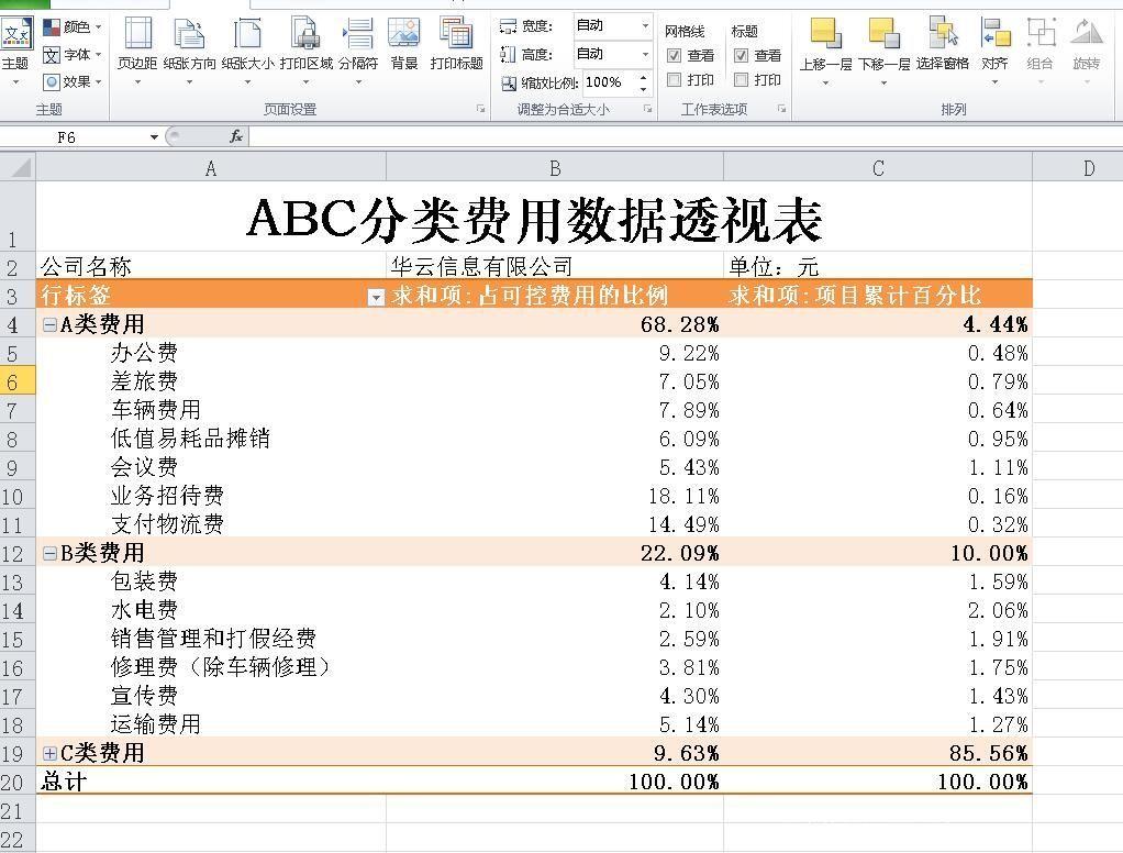 ABC分类费用数据透视财务会计报表excel办公01