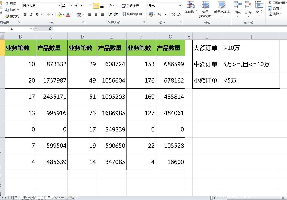 按销售员汇总订单数量统计excel销售报表模板04