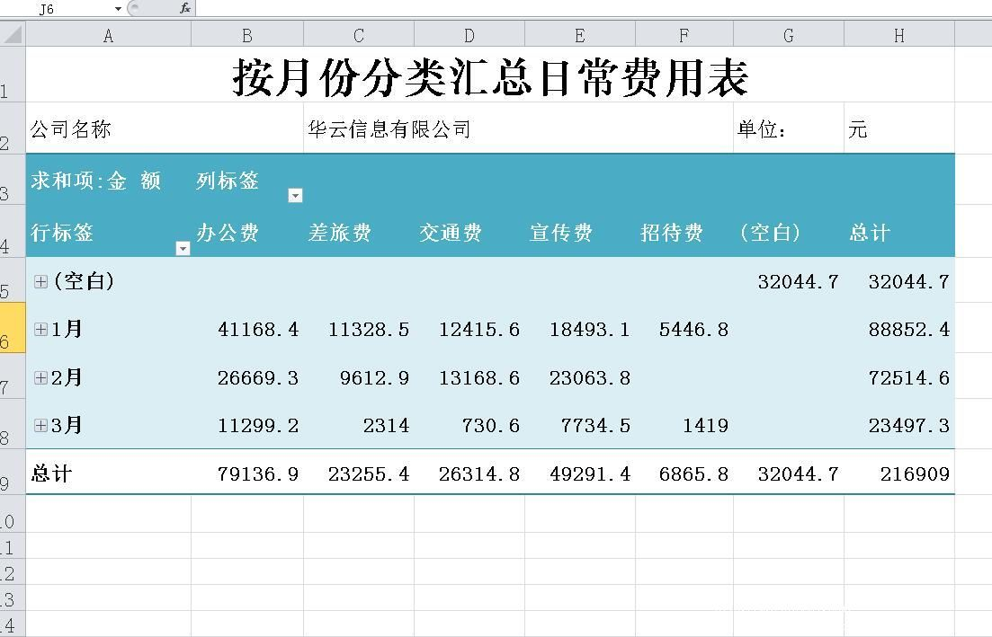 按月份分类汇总日常费用财务会计统计报表excel模板05