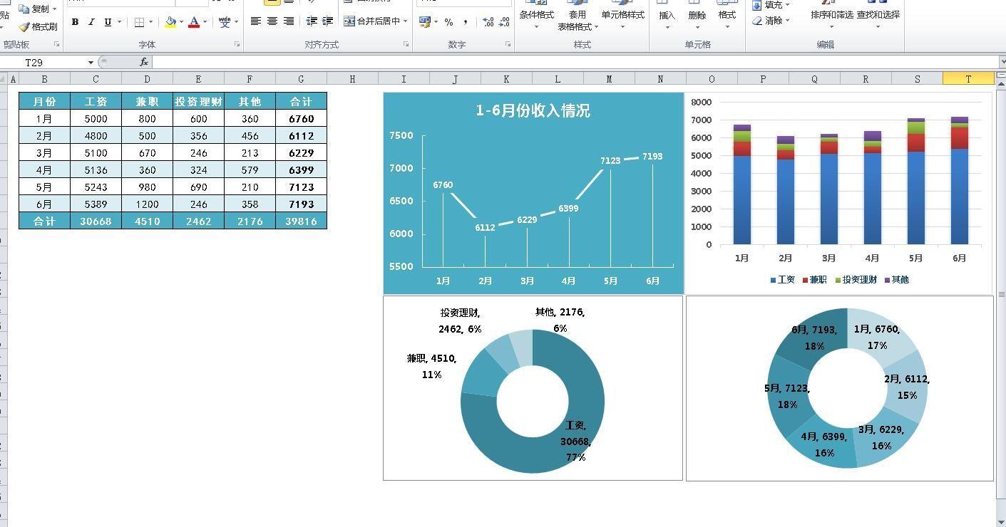 半年收入分析表Excel图表模板07