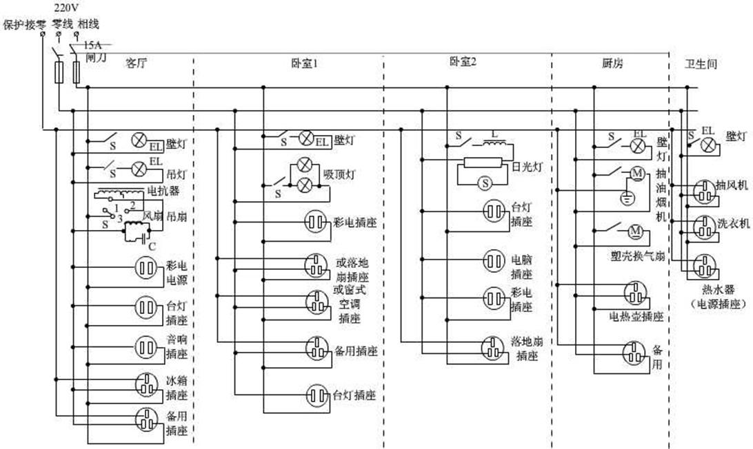 電子電工 電氣照明線路安裝案例  電氣照明線路安裝案例 室內布線要